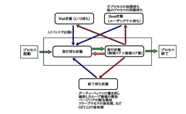OSフライング3_compressed.jpg