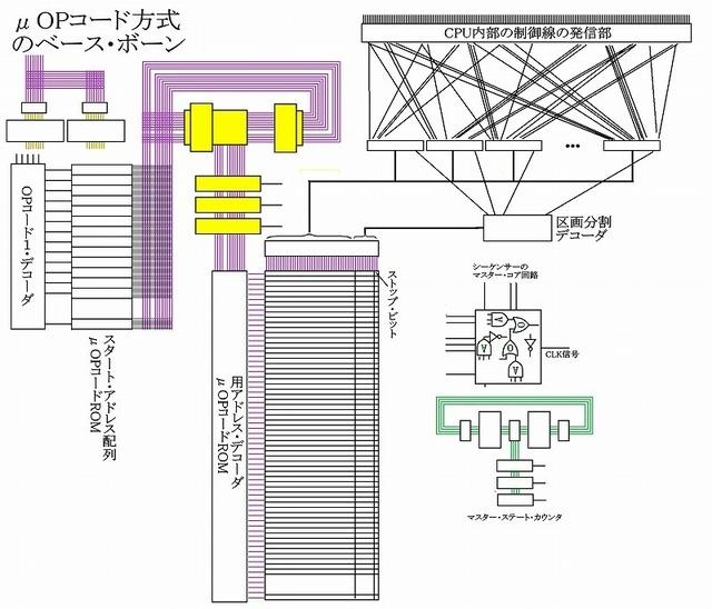SuperZ80テストa2.jpg