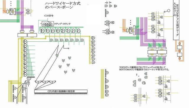 SuperZ80テストa9.jpg